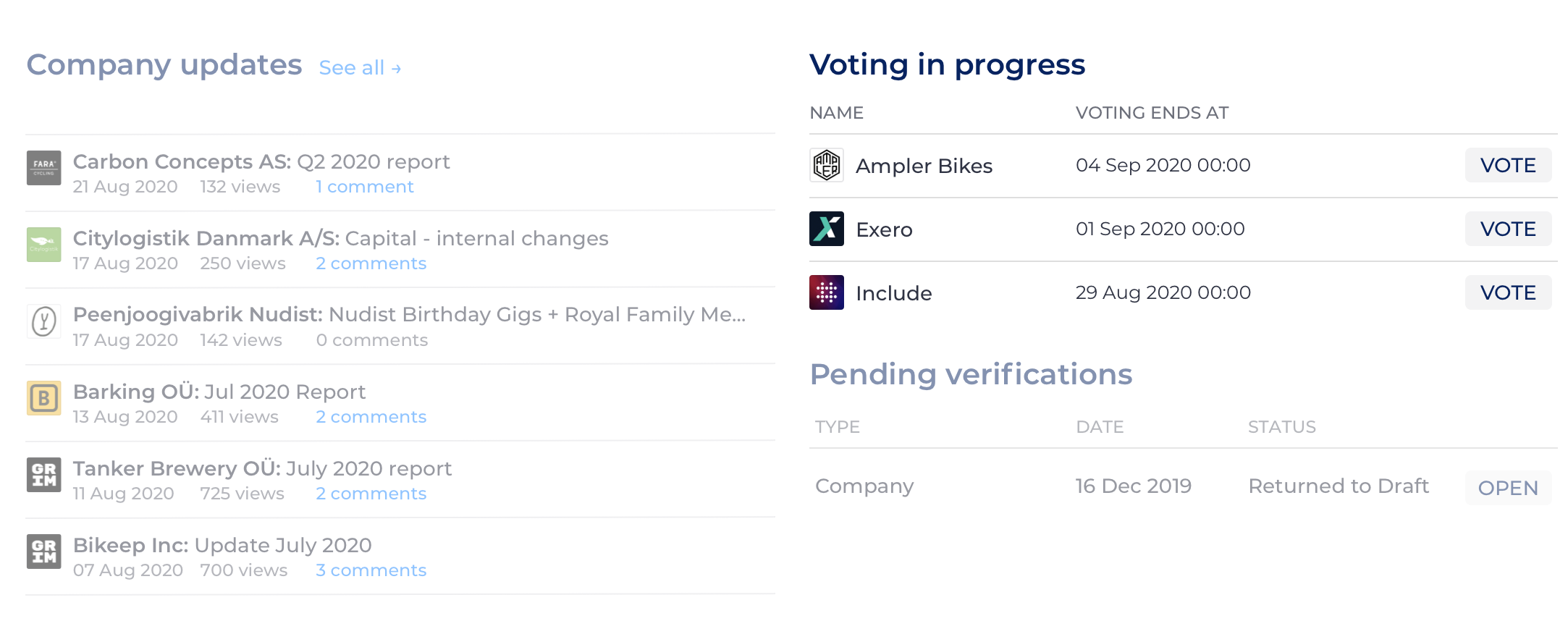 Votings block on the Dashboard